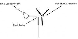 Homemade Wind Turbine in 5 Easy Steps